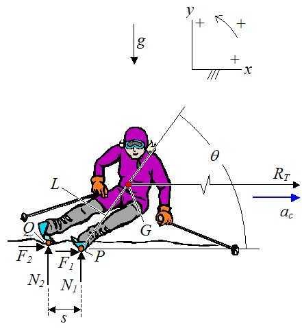 Szkolenia narciarskie